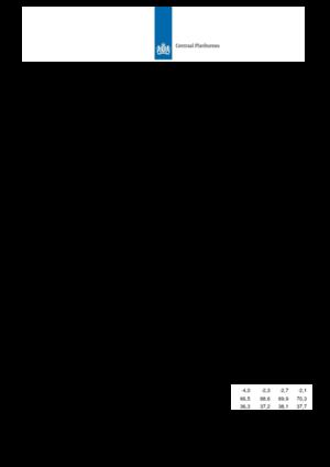 Kerngegevenstabel 2012-2015 voor de concept-MEV 2015