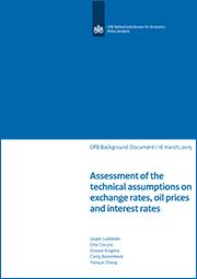 Image for Beoordeling van technische veronderstellingen over wisselkoersen, olieprijzen en rentes (CEP 2015)