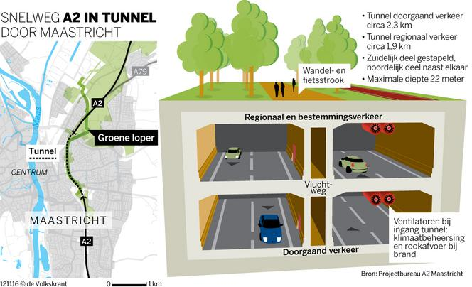 Tunnelproject A2 Maastricht