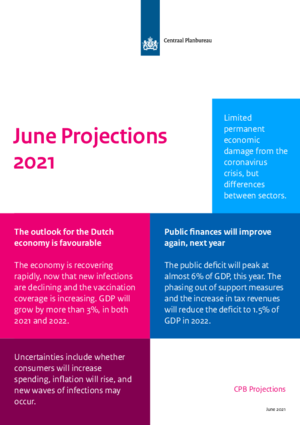 Projections June 2021