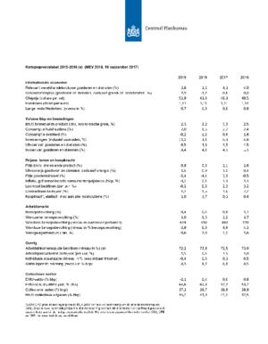 Kerngegevenstabel 2015-2018 (MEV 2018)