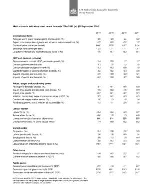 Table 'Main economic indicators', 2014-2017