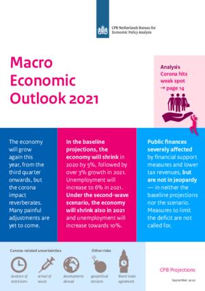 Macro Economic Outlook 2021
