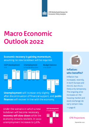 Macro Economic Outlook 2022