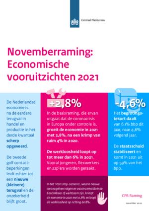 Novemberraming: Economische vooruitzichten 2021