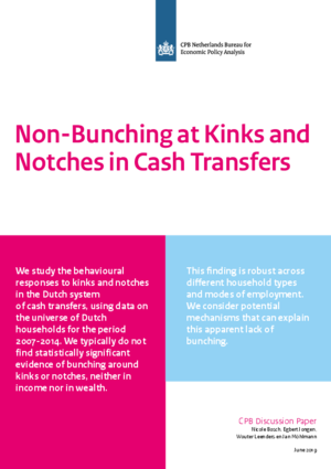 Non-Bunching at Kinks and Notches in Cash Transfers