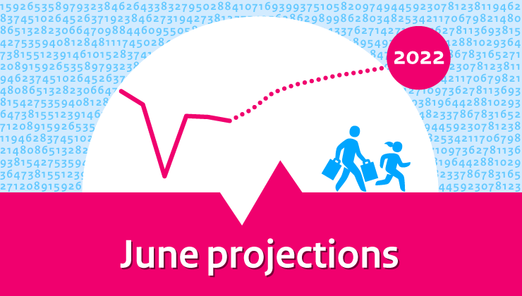 Image for Projections June 2021