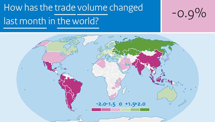 World Trade July 2021