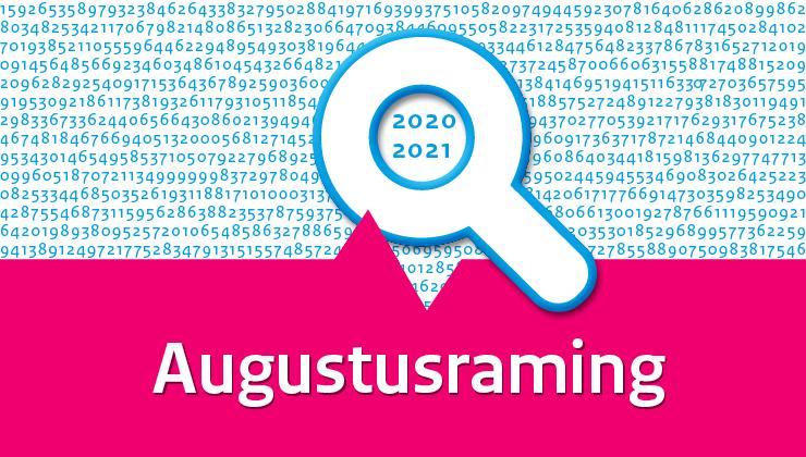 Image Augustusraming 2020-2021