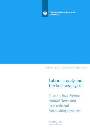 """<a href=""""/publicatie/arbeidsaanbod-en-de-conjunctuur-lessen-uit-de-internationale-ramingspraktijk-en-analyses-van-arbeidsmarktstromen"""">Arbeidsaanbod en de conjunctuur: lessen uit de internationale ramingspraktijk en analyses van arbeidsmarktstromen</a>"""