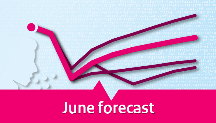 Image for Forecast June 2020, figures