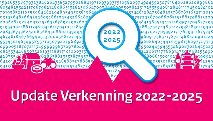 Image Actualisatie Verkenning middellange termijn 2022-2025 (maart 2021)