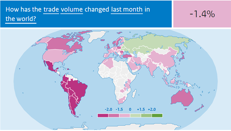 Image CPB World Trade Monitor June 2019