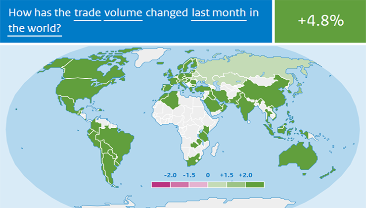 Image for Rebound in world trade continues