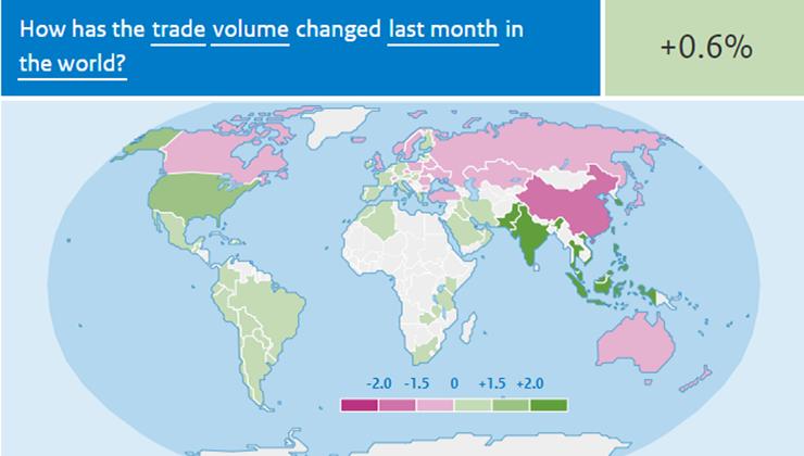 Image for Wereldhandel in 2020 overtreft oude niveau