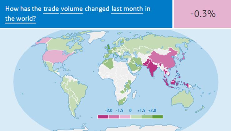 Image for World Trade Monitor May 2021