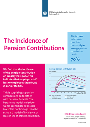 The Incidence of Pension Contributions