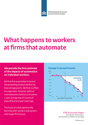 Automatic Reaction – What Happens to Workers at Firms that Automate?