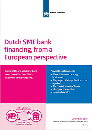 Dutch SME bank financing, from a European perspective