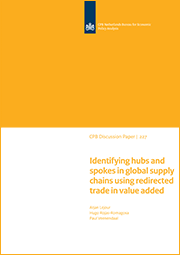 Image for Identifying hubs and spokes in global supply chains using redirected trade in value added
