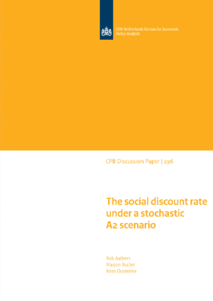 The social discount rate under a stochastic A2 scenario