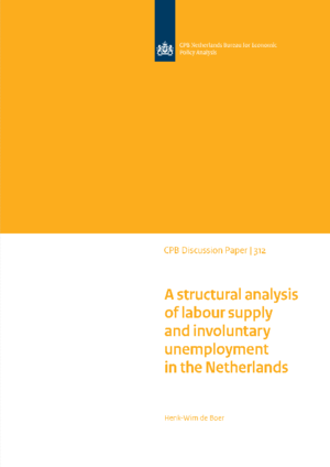 A structural analysis of labour supply and involuntary unemployment in the Netherlands