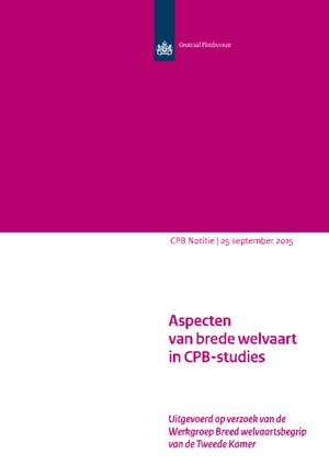 Aspecten van brede welvaart in CPB-studies