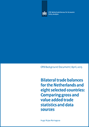 Image for Bilateral trade balances for the Netherlands and eight selected countries: Comparing gross and value added trade statistics and data sources