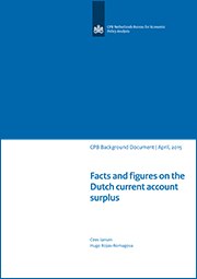 Image for Facts and figures on the Dutch current account surplus
