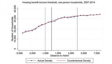 Image for Afbouwen toeslagen leidt niet tot pieken in de inkomens- en vermogensverdeling