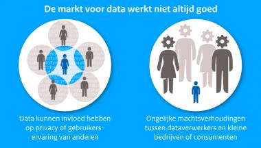 Image for Brave new data – Databeleid in een imperfecte wereld