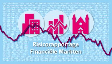 Image for Risicorapportage Financiële markten 2021