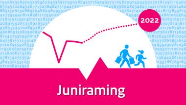 Image for Juniraming 2021
