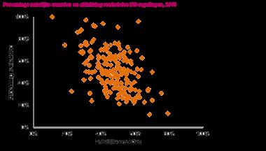 Image for Welvaartswinst van risicodeling in een collectief pensioencontract