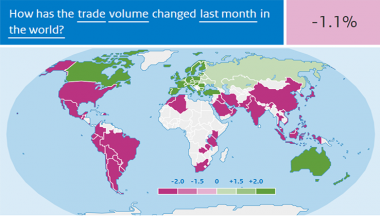 Image for A further decline in world trade in May, but also signs of recovery in the eurozone
