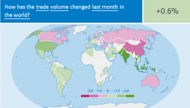 Image for World trade exceeds the old level