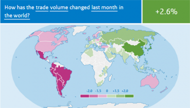 Image for World trade at record levels
